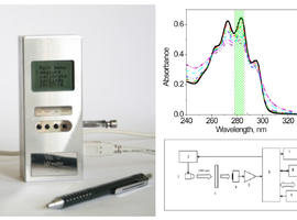 Novel UV D-biodosimeter | IOP