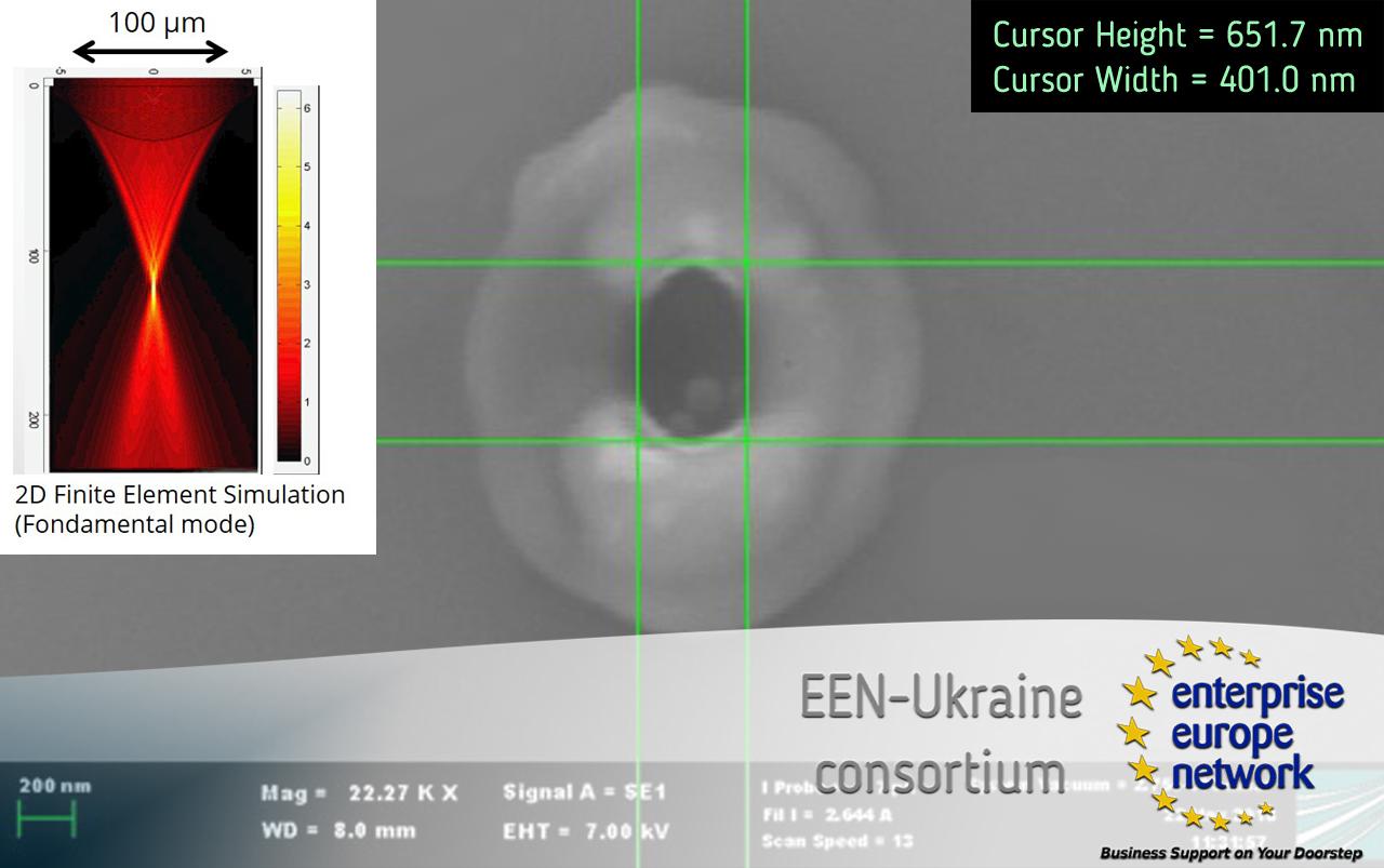 Німецька компанія пропонує волоконо-лазерну технологію - так звану Photonic  Jet Technology - dbe05d4569c37